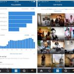A che ora pubblicare su Instagram? Come scegliere l'orario migliore